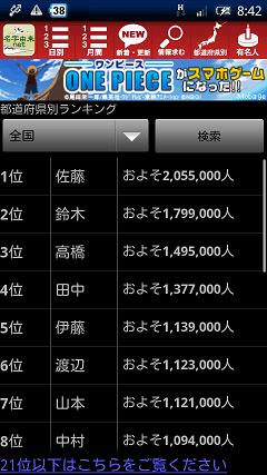 名字由来net 都道府県別ランキング画面